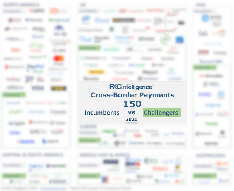 FXC Intelligence Incumbents vs Challengers Global Cross-Border Payments Map