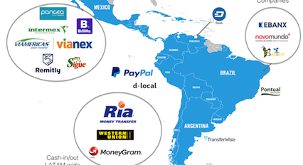 Latin America Payment Opportunities