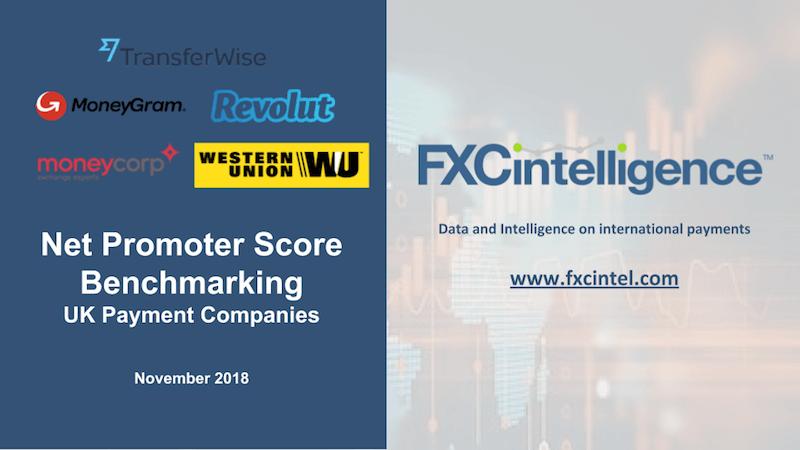 Net Promoter Score Payment Companies