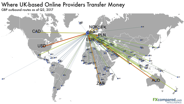 The most competitive currency corridors