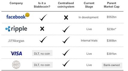 Blockchain cross-border update
