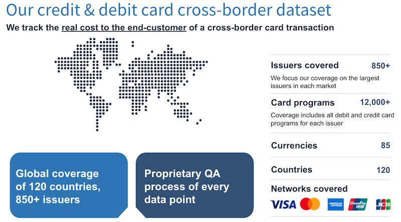 Credit card pricing data fx cross-border