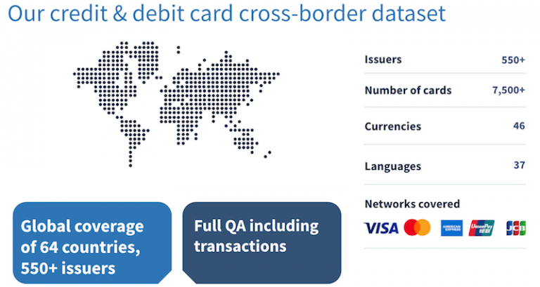 crossborder card payments real cost  fxc intelligence