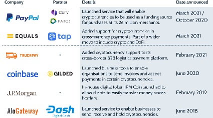 B2BX ár ma, B2B élő marketcap, chart, and info | nevetadokabornak.hu