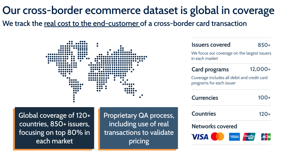 ecommerce pricing data offered by FXC Intelligence