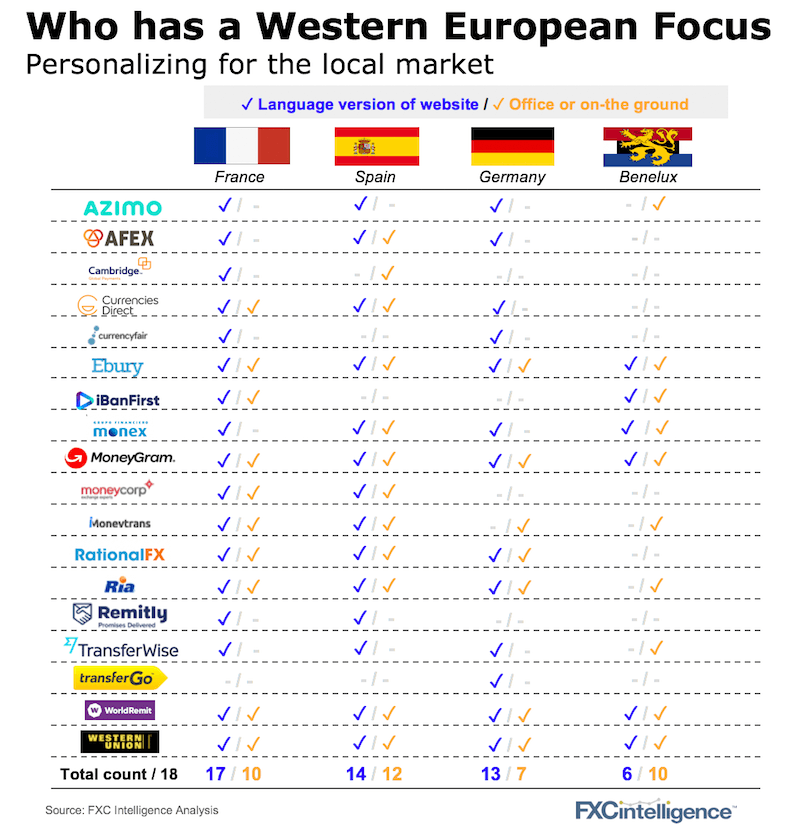 European Payment Company Expansion