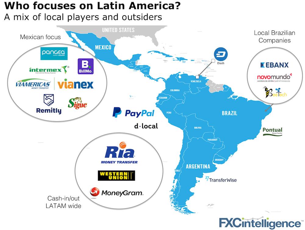 latin american payment companies
