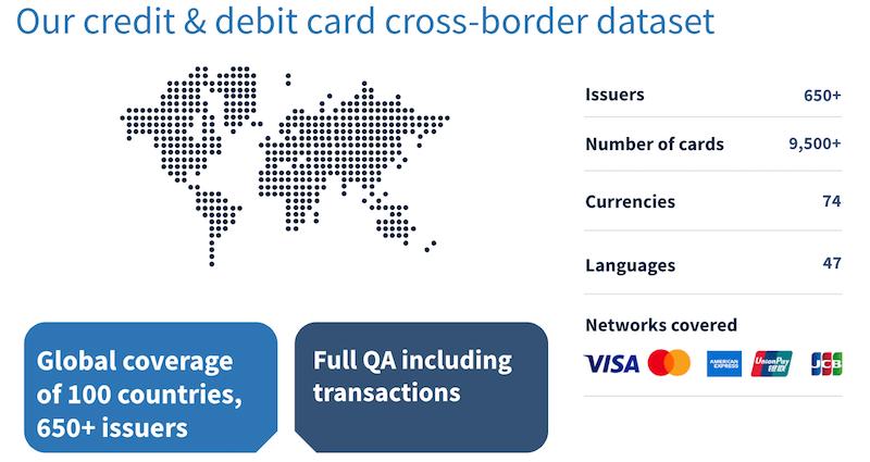 FXC intelligence credit card data
