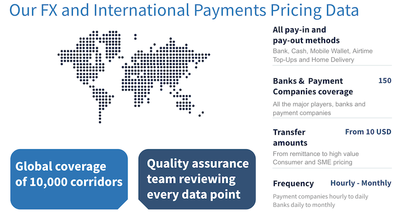FX Pricing Data Money Transfer Pricing Global Payments