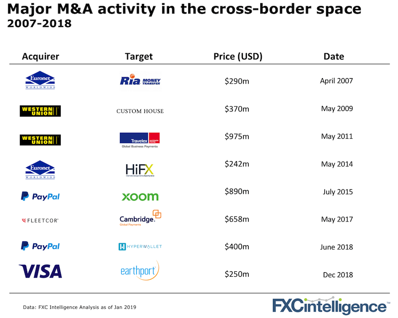 cross-border_mergers_acquisitions