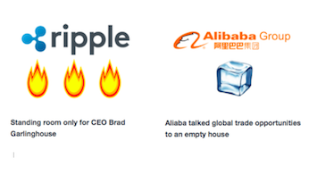 ripple alibaba