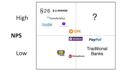 nps_price_payments