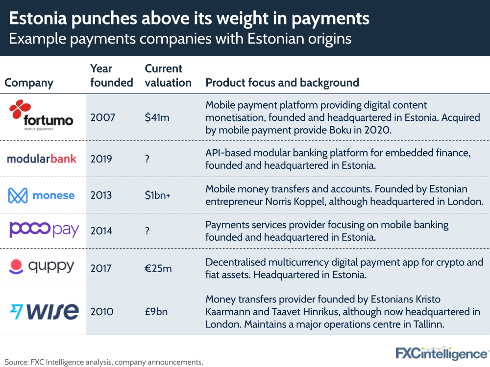 Wise and other Estonian payments fintechs